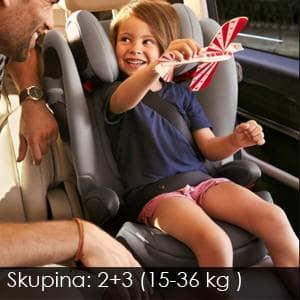 Priljubljeni otroški avtosedeži po ugodnih cenah,različne funkcionalnosti in super udobje.Avtosedeži priznanih blagovnih znamk.